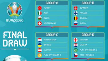 La Euro se celebrará entre el 12 de junio y el 12 de julio de 2020. (Eurocopa)